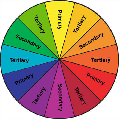color wheel The Psychology of Color for Interior Design