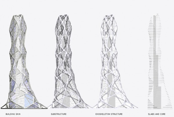 Bionic Tower 8 600x405  BIONIC TOWER The Architecture of the Future