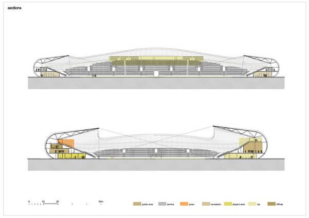 Stadium Design Plan Modern Stadium Design Plan New