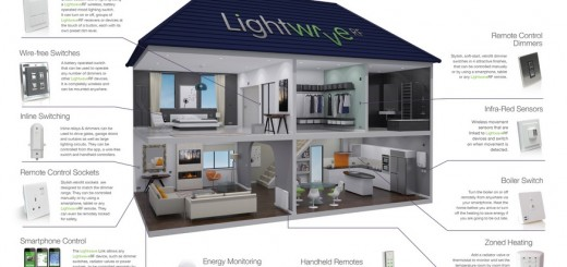 lightwaverf home