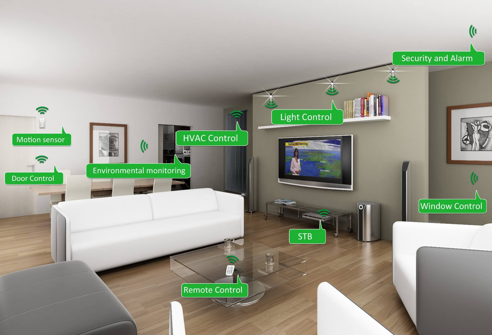 Design And Implementation Of A WiFi Based Home Automation System - Interior design home automation