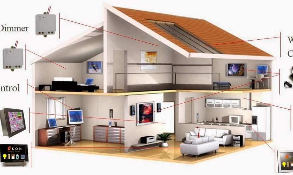 Design And Implementation Of A WiFi Based Home Automation System U2013 Interior  Design, Design News And Architecture Trends