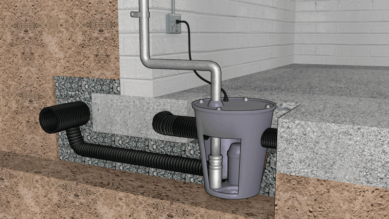 Choose The Best Sump Pumps For Your Home